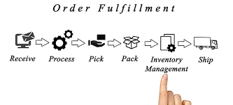 order fulfillment.png