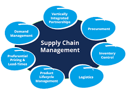Customized Supply Chain Solutions.png